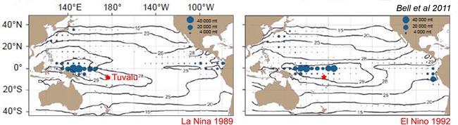 Bell et al 2011 Skip El Nino copy